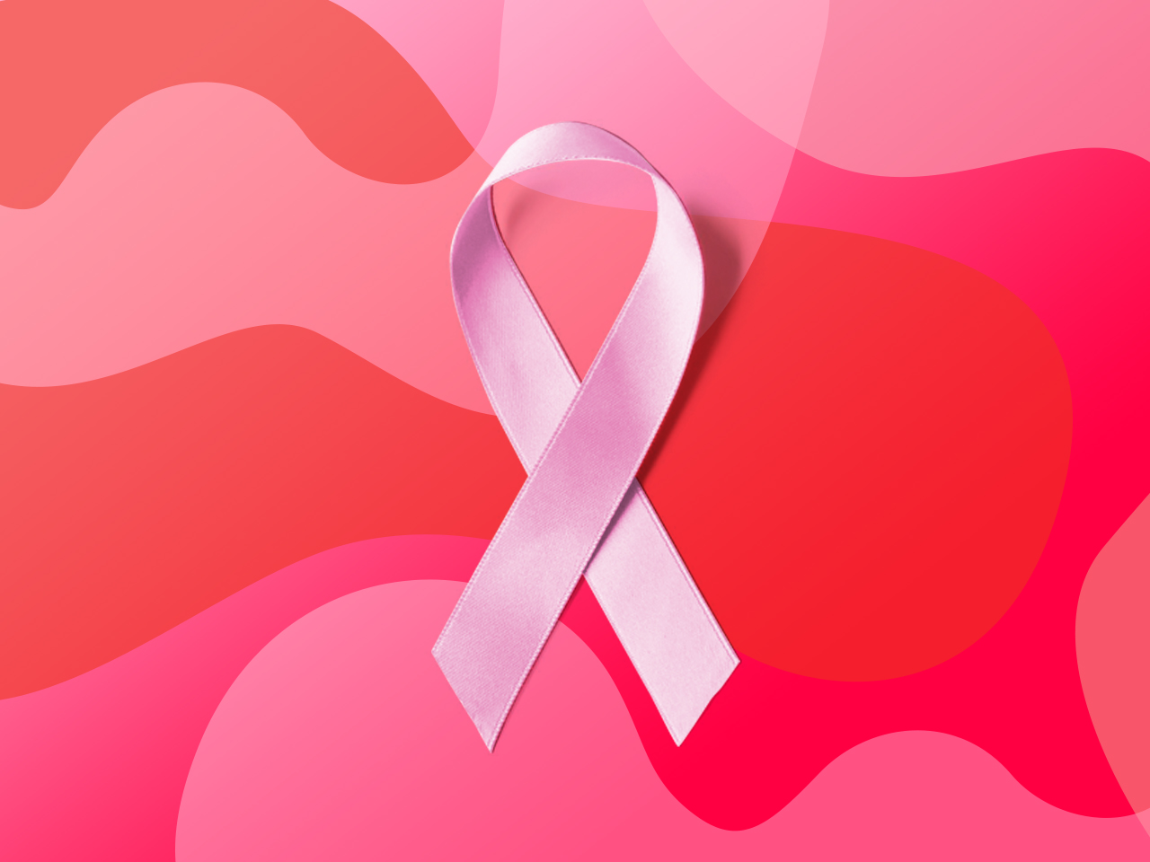 How Important is it to be Aware About Breast Cancer